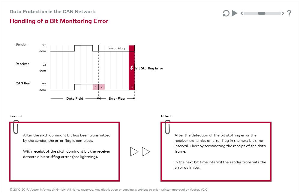 Can E Logical Error Handling